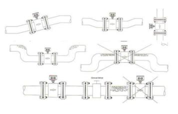 Posisi Instalasi flow meter