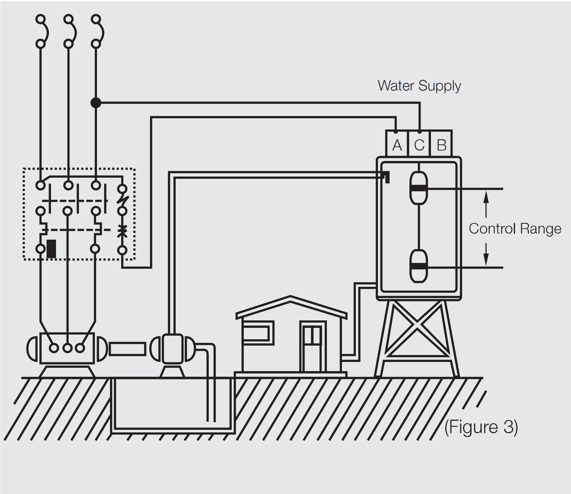 Level Switch Diagram Simple Wiring Schema Sump Pump Float Liquid Wiratama Flow Meter And Technical Part Stock Well